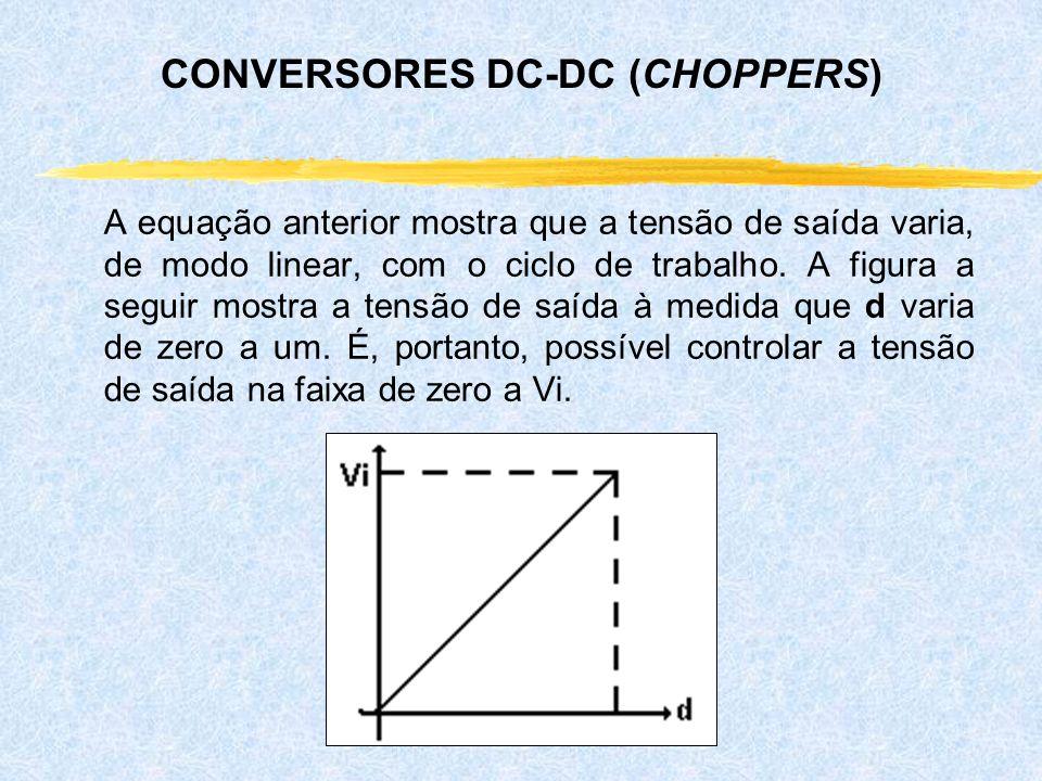 A equação anterior mostra que a tensão de saída varia, de modo linear, com o ciclo de trabalho. A figura a seguir mostra a tensão de saída à medida qu