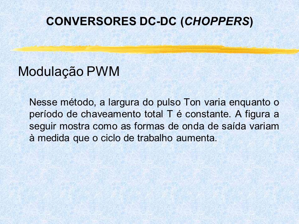 Modulação PWM Nesse método, a largura do pulso Ton varia enquanto o período de chaveamento total T é constante. A figura a seguir mostra como as forma