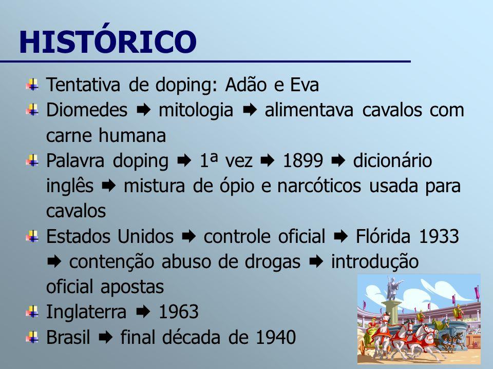 Tentativa de doping: Adão e Eva Diomedes mitologia alimentava cavalos com carne humana Palavra doping 1ª vez 1899 dicionário inglês mistura de ópio e