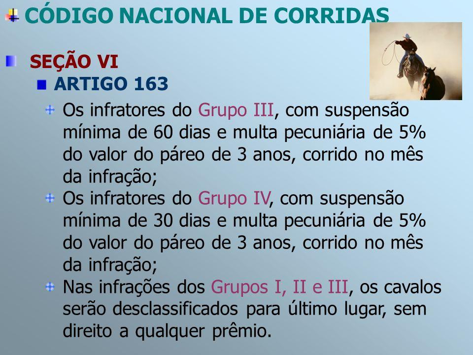 CÓDIGO NACIONAL DE CORRIDAS SEÇÃO VI ARTIGO 163 Os infratores do Grupo III, com suspensão mínima de 60 dias e multa pecuniária de 5% do valor do páreo