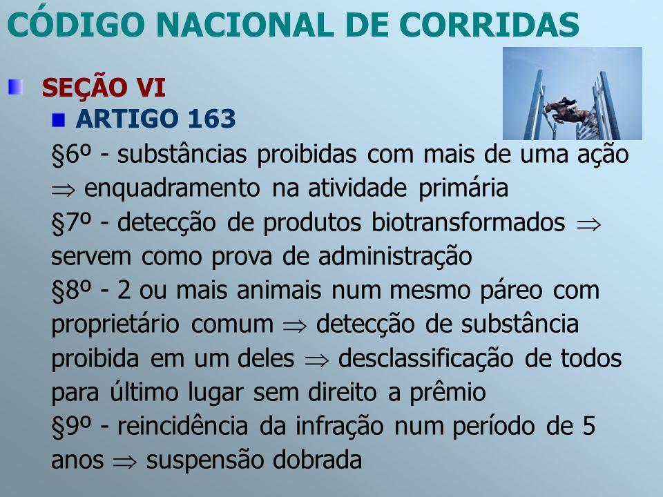CÓDIGO NACIONAL DE CORRIDAS SEÇÃO VI ARTIGO 163 §6º - substâncias proibidas com mais de uma ação enquadramento na atividade primária §7º - detecção de