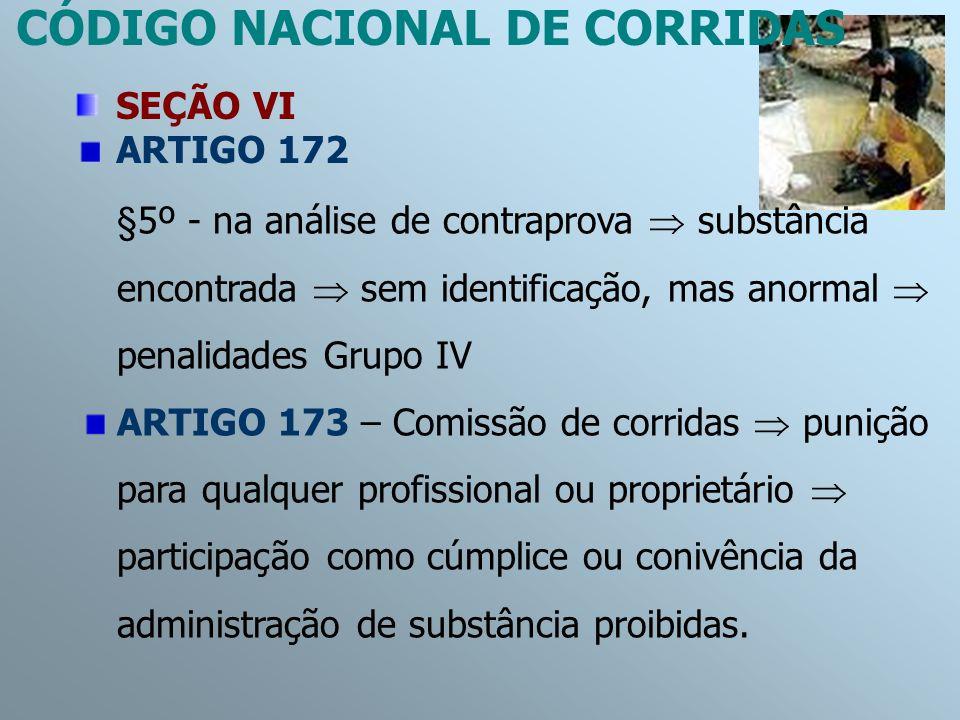 §5º - na análise de contraprova substância encontrada sem identificação, mas anormal penalidades Grupo IV ARTIGO 173 – Comissão de corridas punição pa