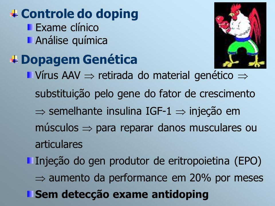 Controle do doping Exame clínico Análise química Dopagem Genética Vírus AAV retirada do material genético substituição pelo gene do fator de crescimen