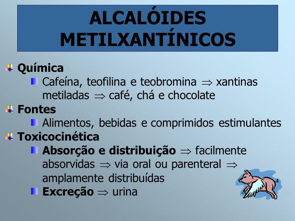 ALCALÓIDES METILXANTÍNICOS Química Cafeína, teofilina e teobromina xantinas metiladas café, chá e chocolate Fontes Alimentos, bebidas e comprimidos es