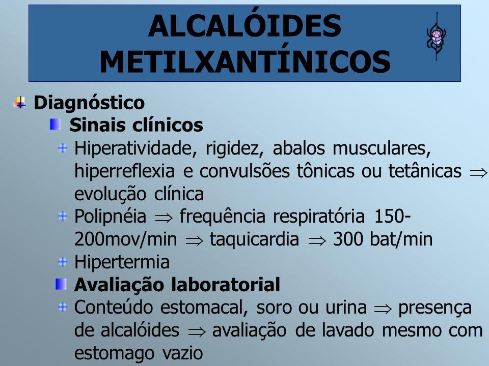 ALCALÓIDES METILXANTÍNICOS Hiperatividade, rigidez, abalos musculares, hiperreflexia e convulsões tônicas ou tetânicas evolução clínica Polipnéia freq