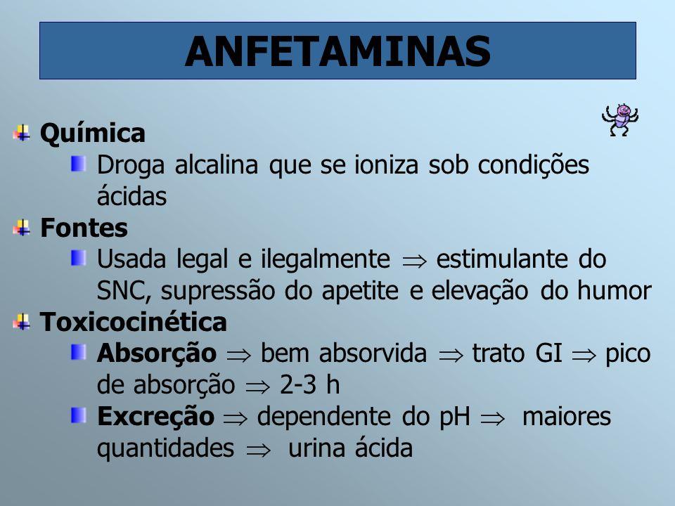 ANFETAMINAS Química Droga alcalina que se ioniza sob condições ácidas Fontes Usada legal e ilegalmente estimulante do SNC, supressão do apetite e elev