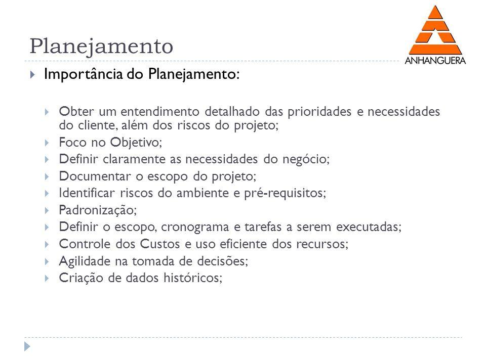 Planejamento Importância do Planejamento: Obter um entendimento detalhado das prioridades e necessidades do cliente, além dos riscos do projeto; Foco