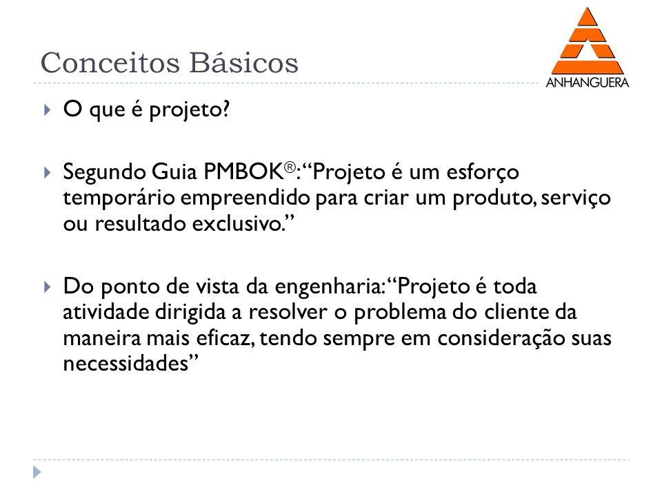 Conceitos Básicos O que é projeto? Segundo Guia PMBOK ® : Projeto é um esforço temporário empreendido para criar um produto, serviço ou resultado excl