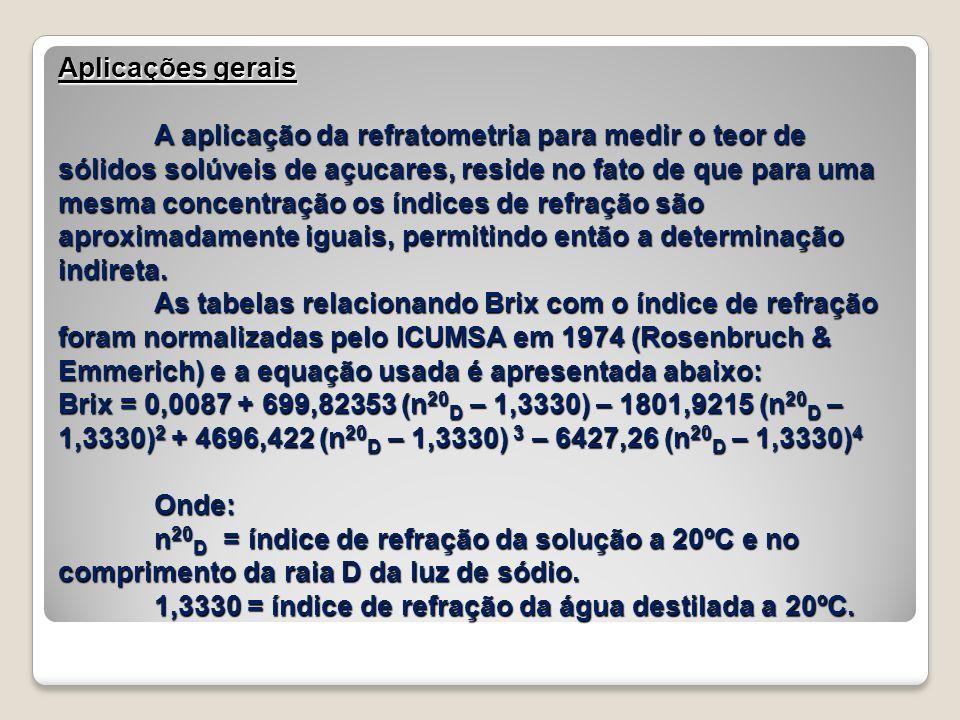 Aplicações gerais A aplicação da refratometria para medir o teor de sólidos solúveis de açucares, reside no fato de que para uma mesma concentração os
