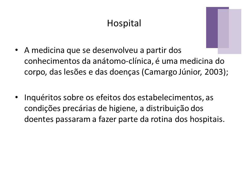 Hospital A medicina que se desenvolveu a partir dos conhecimentos da anátomo-clínica, é uma medicina do corpo, das lesões e das doenças (Camargo Júnio