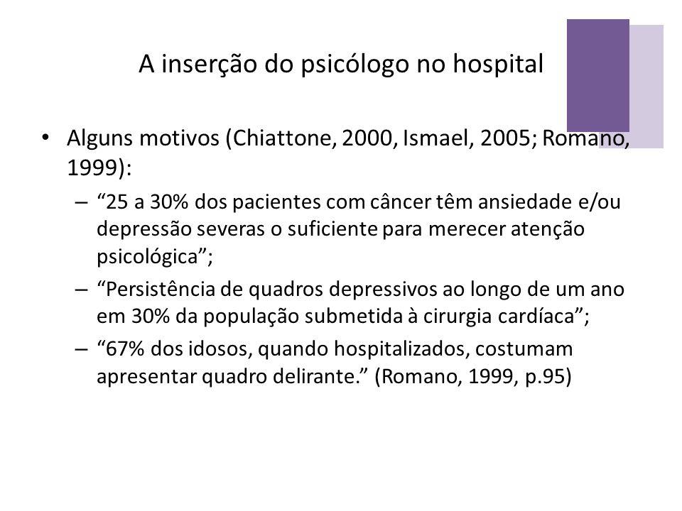 A inserção do psicólogo no hospital Alguns motivos (Chiattone, 2000, Ismael, 2005; Romano, 1999): – 25 a 30% dos pacientes com câncer têm ansiedade e/