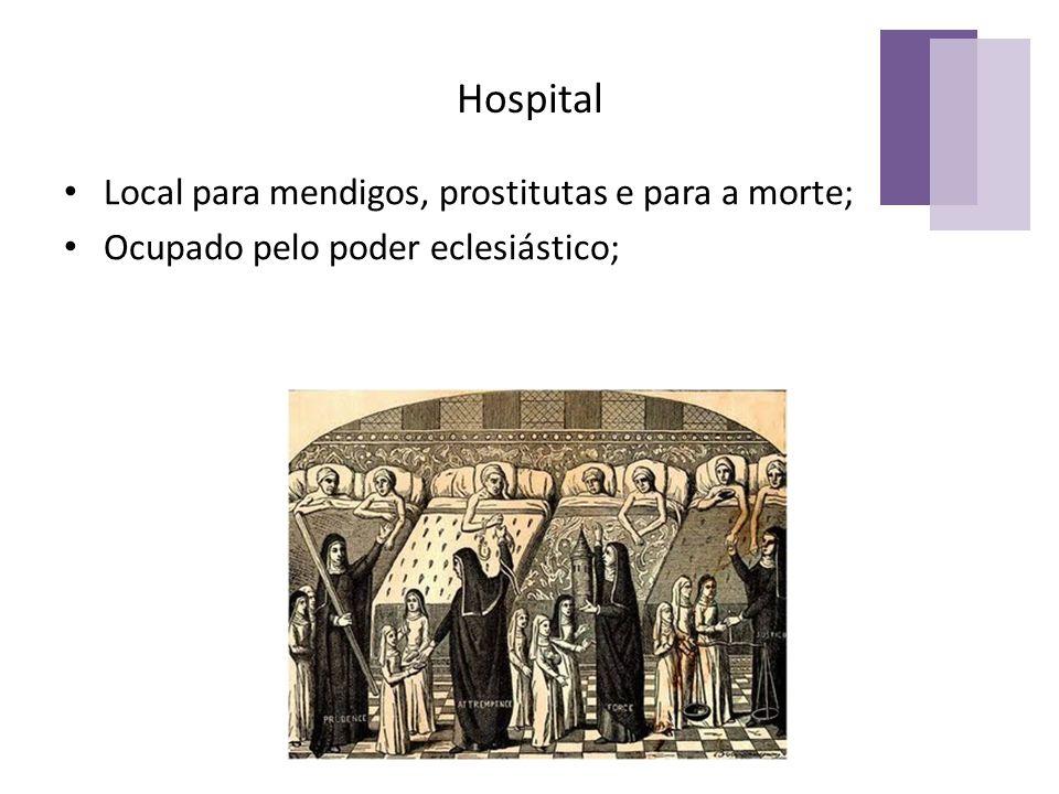 Hospital Local para mendigos, prostitutas e para a morte; Ocupado pelo poder eclesiástico;