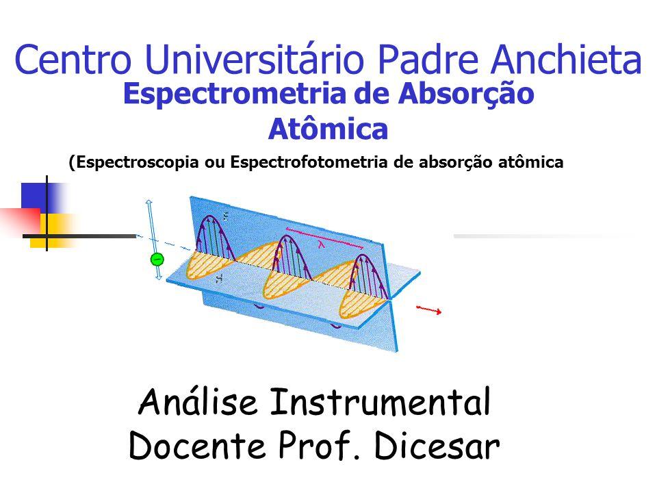 Centro Universitário Padre Anchieta Análise Instrumental Docente Prof. Dicesar Espectrometria de Absorção Atômica (Espectroscopia ou Espectrofotometri