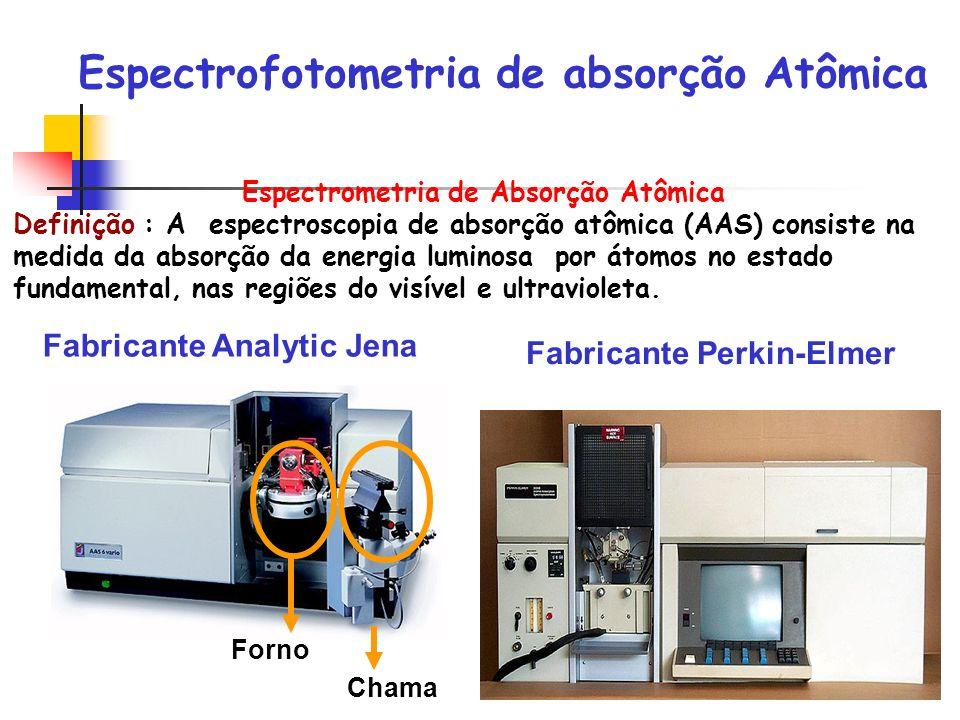 Espectrometria de Absorção Atômica Definição : A espectroscopia de absorção atômica (AAS) consiste na medida da absorção da energia luminosa por átomo
