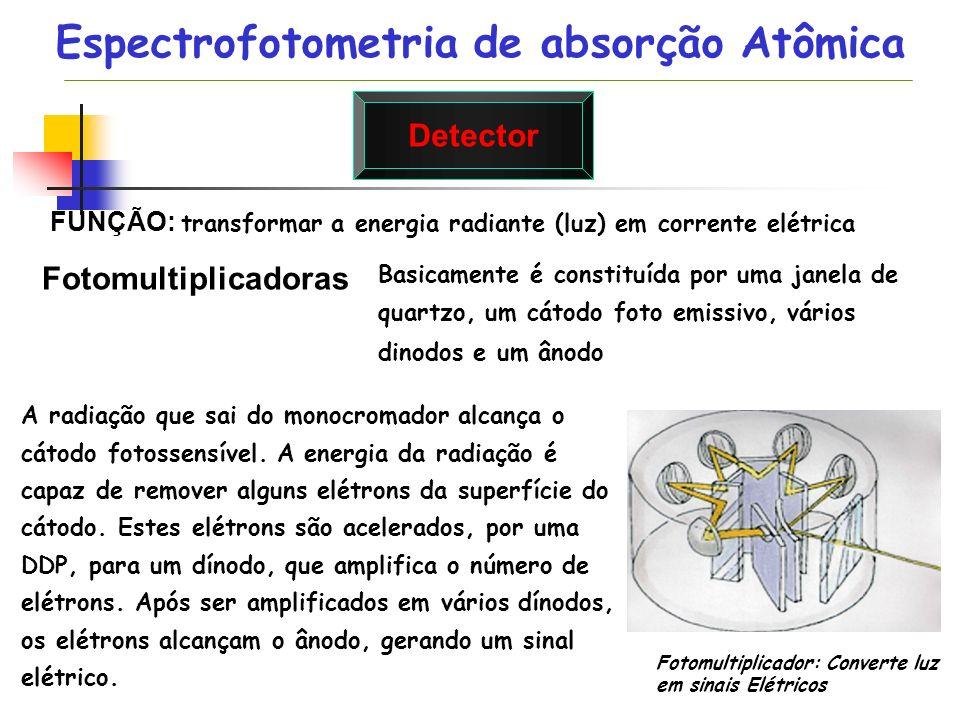 Detector FUNÇÃO: transformar a energia radiante (luz) em corrente elétrica Fotomultiplicadoras Basicamente é constituída por uma janela de quartzo, um