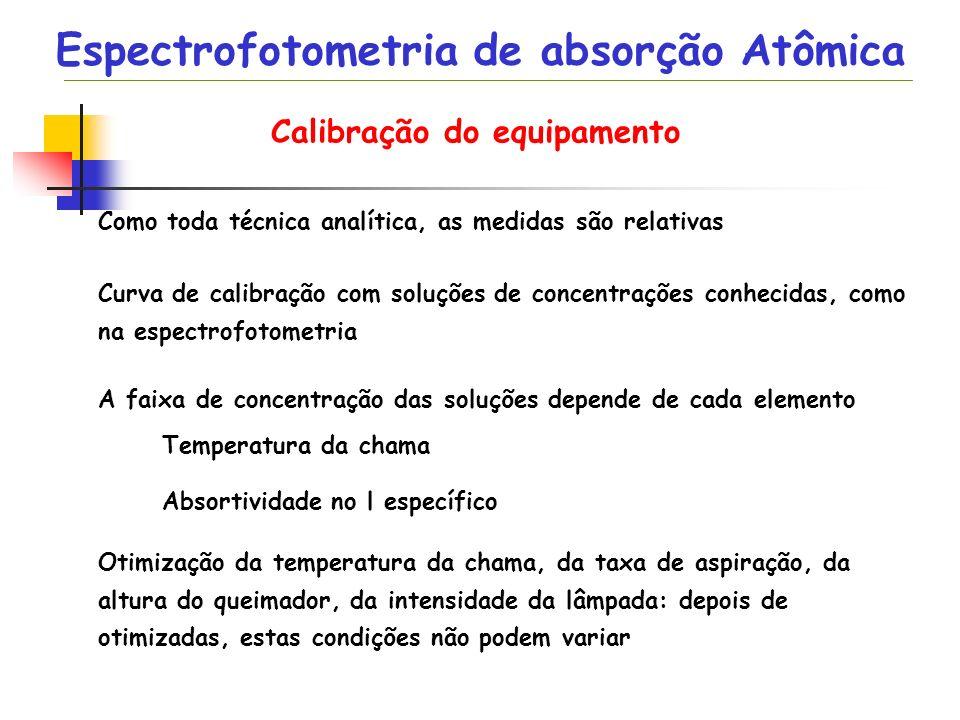 Calibração do equipamento Curva de calibração com soluções de concentrações conhecidas, como na espectrofotometria Como toda técnica analítica, as med