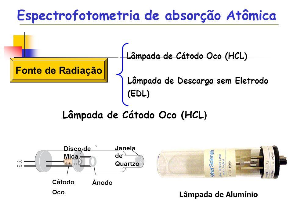 Fonte de Radiação Lâmpada de Cátodo Oco (HCL) Lâmpada de Descarga sem Eletrodo (EDL) Lâmpada de Cátodo Oco (HCL ) Janela de Quartzo Ânodo Disco de Mic