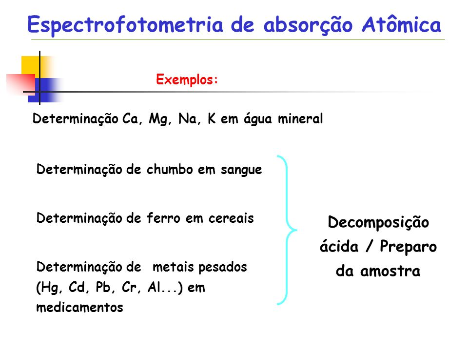 Exemplos: Determinação de metais pesados (Hg, Cd, Pb, Cr, Al...) em medicamentos Determinação de chumbo em sangue Determinação de ferro em cereais Det