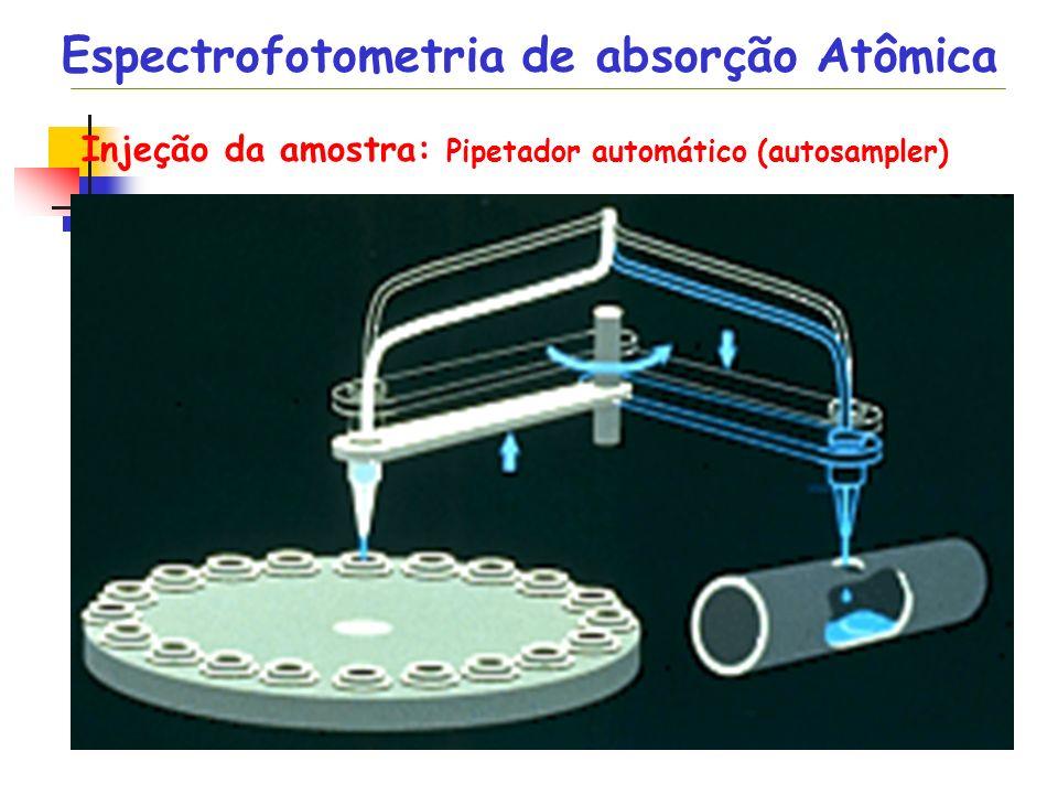. Injeção da amostra: Pipetador automático (autosampler) Espectrofotometria de absorção Atômica