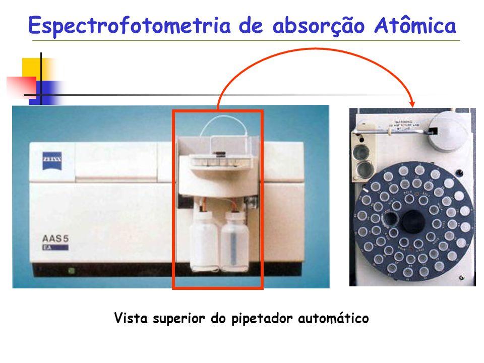 Vista superior do pipetador automático Espectrofotometria de absorção Atômica