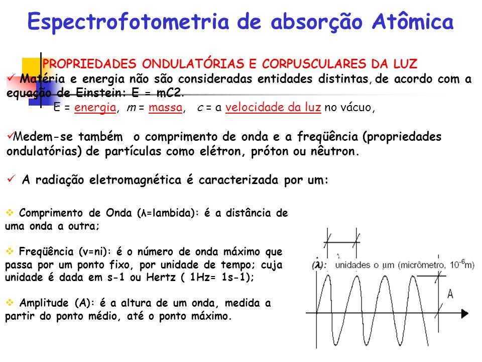 PROPRIEDADES ONDULATÓRIAS E CORPUSCULARES DA LUZ Matéria e energia não são consideradas entidades distintas, de acordo com a equação de Einstein: E =