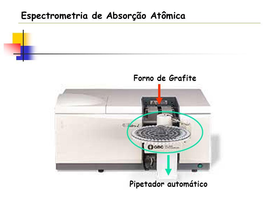 Espectrometria de Absorção Atômica Forno de Grafite Pipetador automático