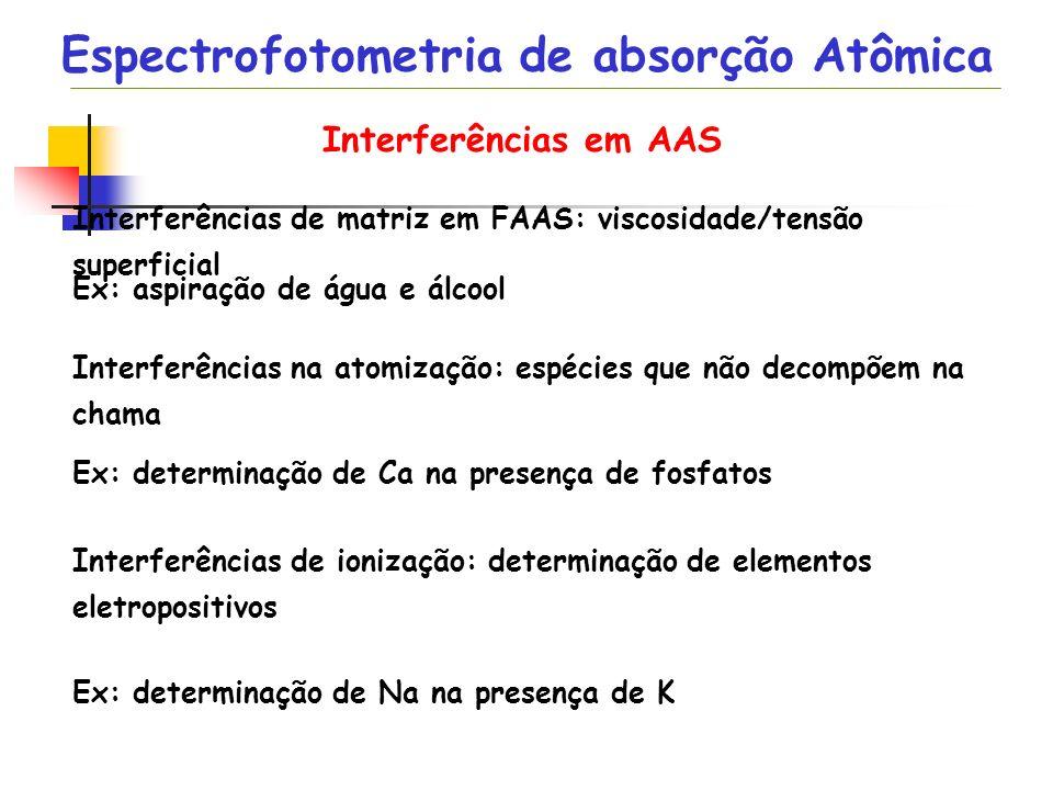 Interferências em AAS Interferências de matriz em FAAS: viscosidade/tensão superficial Ex: aspiração de água e álcool Interferências na atomização: es