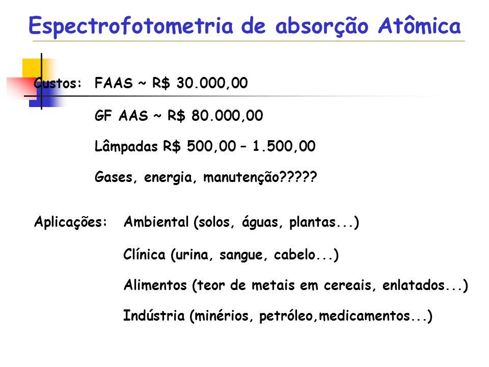 Custos:FAAS ~ R$ 30.000,00 GF AAS ~ R$ 80.000,00 Lâmpadas R$ 500,00 – 1.500,00 Gases, energia, manutenção????? Aplicações:Ambiental (solos, águas, pla