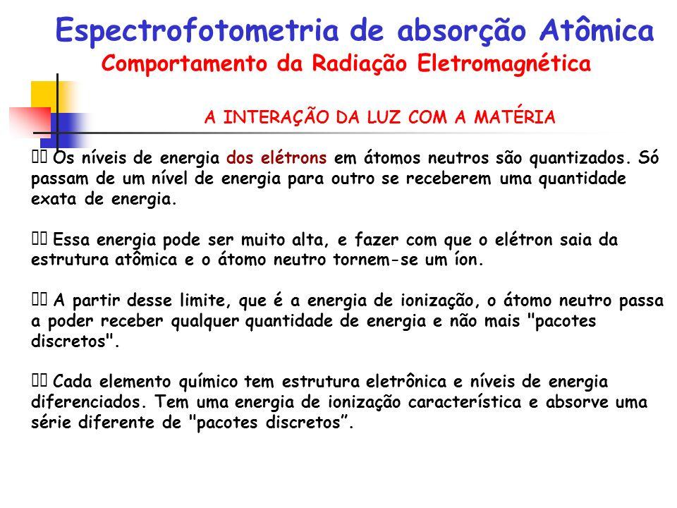 A INTERAÇÃO DA LUZ COM A MATÉRIA Os níveis de energia dos elétrons em átomos neutros são quantizados. Só passam de um nível de energia para outro se r