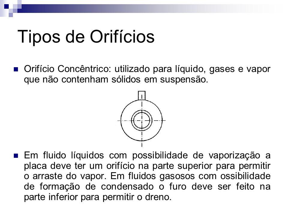 Tipos de Orifícios Orifício Concêntrico: utilizado para líquido, gases e vapor que não contenham sólidos em suspensão. Em fluido líquidos com possibil