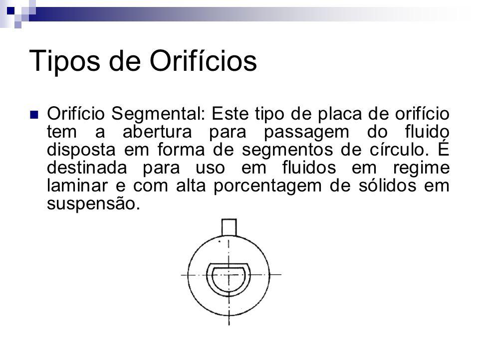 Tipos de Orifícios Orifício Segmental: Este tipo de placa de orifício tem a abertura para passagem do fluido disposta em forma de segmentos de círculo