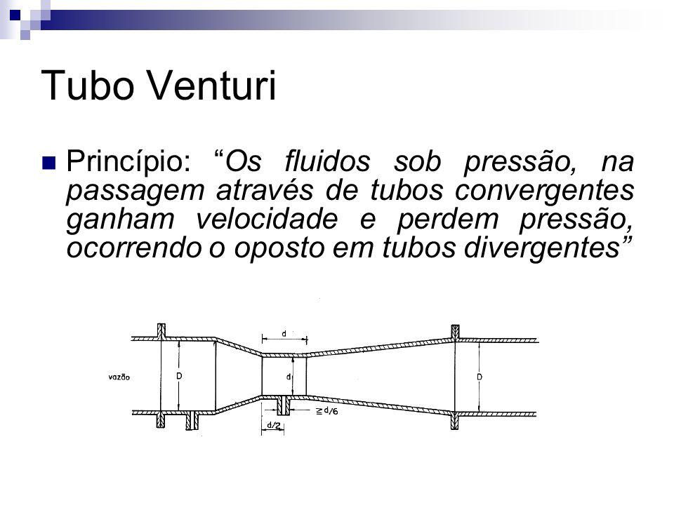 Tubo Venturi Princípio: Os fluidos sob pressão, na passagem através de tubos convergentes ganham velocidade e perdem pressão, ocorrendo o oposto em tu