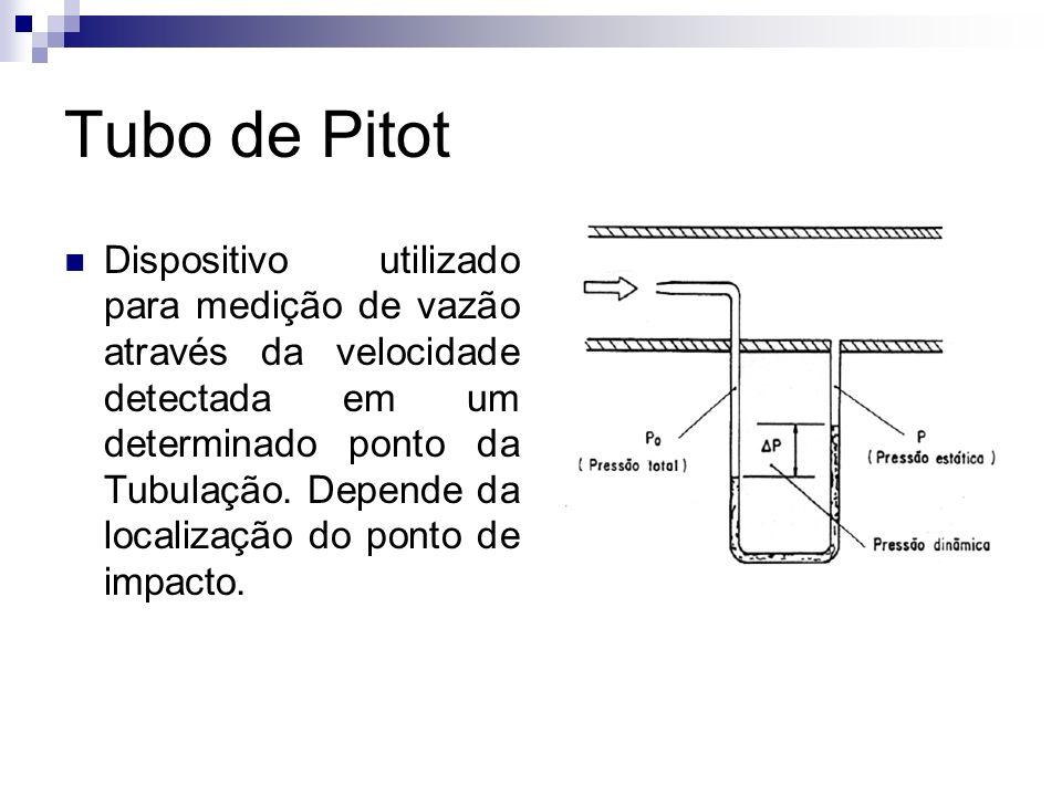 Tubo de Pitot Dispositivo utilizado para medição de vazão através da velocidade detectada em um determinado ponto da Tubulação. Depende da localização