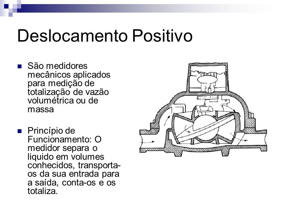Deslocamento Positivo São medidores mecânicos aplicados para medição de totalização de vazão volumétrica ou de massa Princípio de Funcionamento: O med