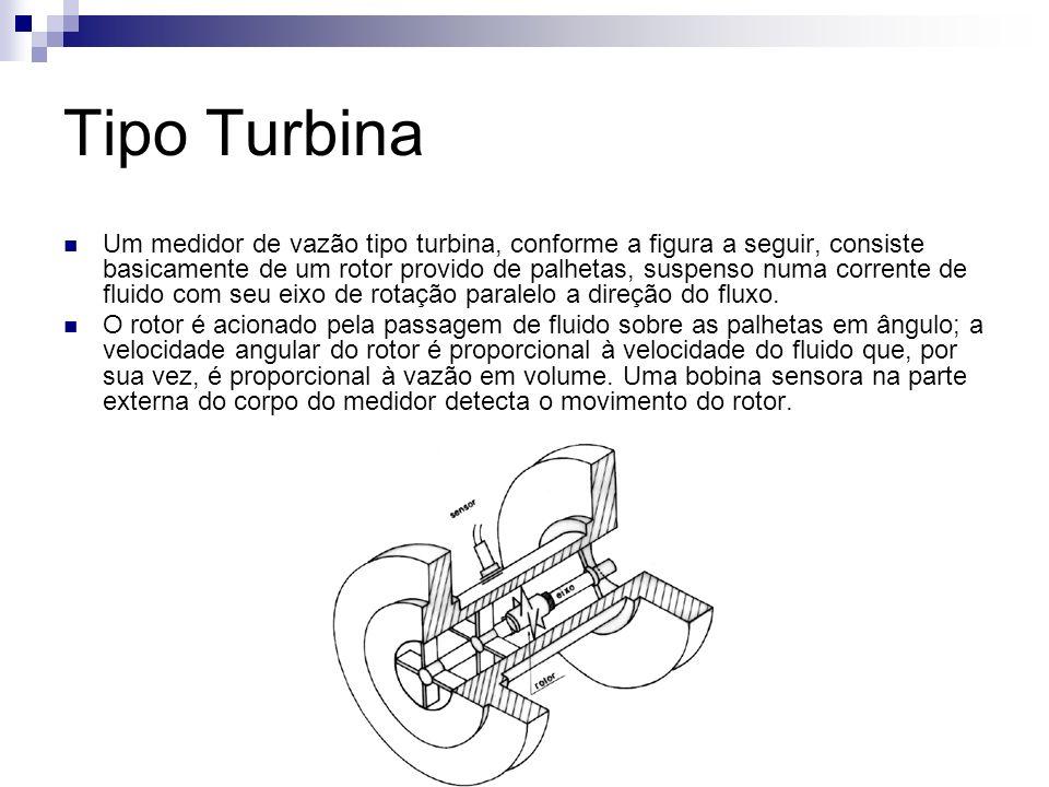 Tipo Turbina Um medidor de vazão tipo turbina, conforme a figura a seguir, consiste basicamente de um rotor provido de palhetas, suspenso numa corrent