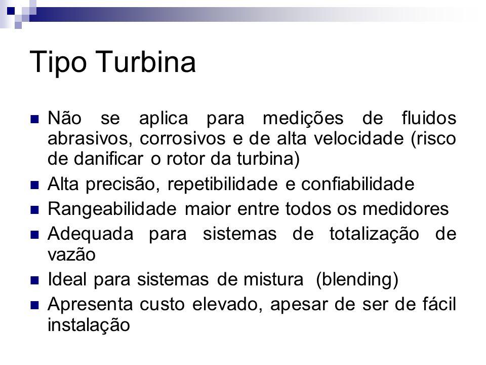 Tipo Turbina Não se aplica para medições de fluidos abrasivos, corrosivos e de alta velocidade (risco de danificar o rotor da turbina) Alta precisão,