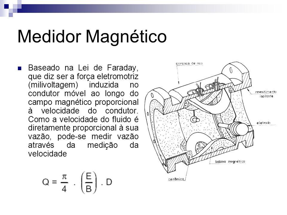 Medidor Magnético Baseado na Lei de Faraday, que diz ser a força eletromotriz (milivoltagem) induzida no condutor móvel ao longo do campo magnético pr