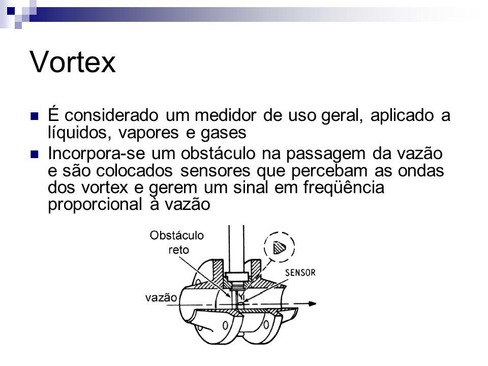 Vortex É considerado um medidor de uso geral, aplicado a líquidos, vapores e gases Incorpora-se um obstáculo na passagem da vazão e são colocados sens