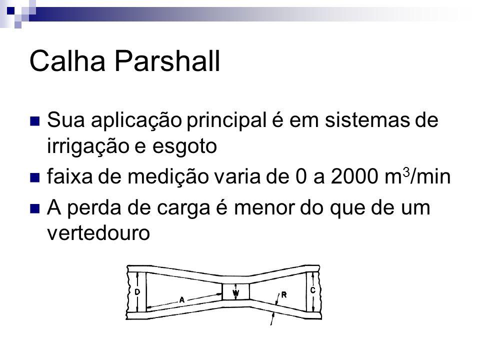 Calha Parshall Sua aplicação principal é em sistemas de irrigação e esgoto faixa de medição varia de 0 a 2000 m 3 /min A perda de carga é menor do que
