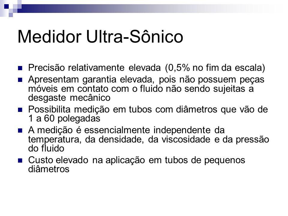 Medidor Ultra-Sônico Precisão relativamente elevada (0,5% no fim da escala) Apresentam garantia elevada, pois não possuem peças móveis em contato com