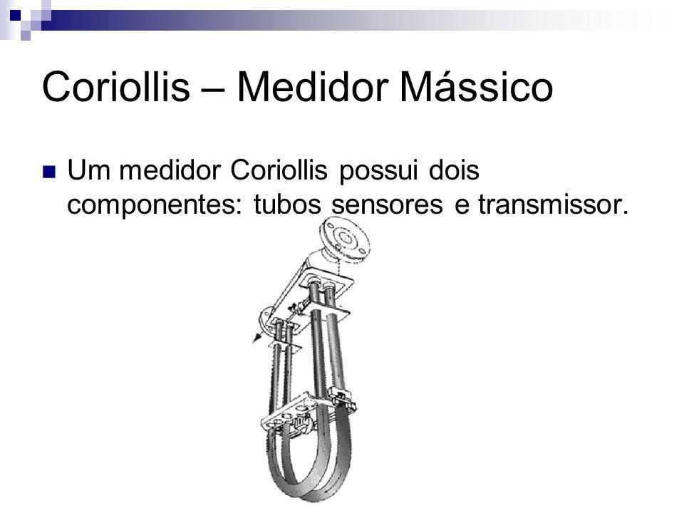 Coriollis – Medidor Mássico Um medidor Coriollis possui dois componentes: tubos sensores e transmissor.