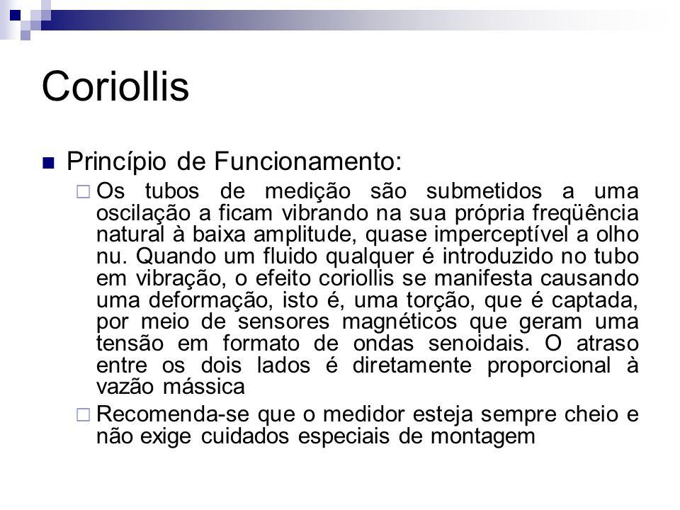 Coriollis Princípio de Funcionamento: Os tubos de medição são submetidos a uma oscilação a ficam vibrando na sua própria freqüência natural à baixa am