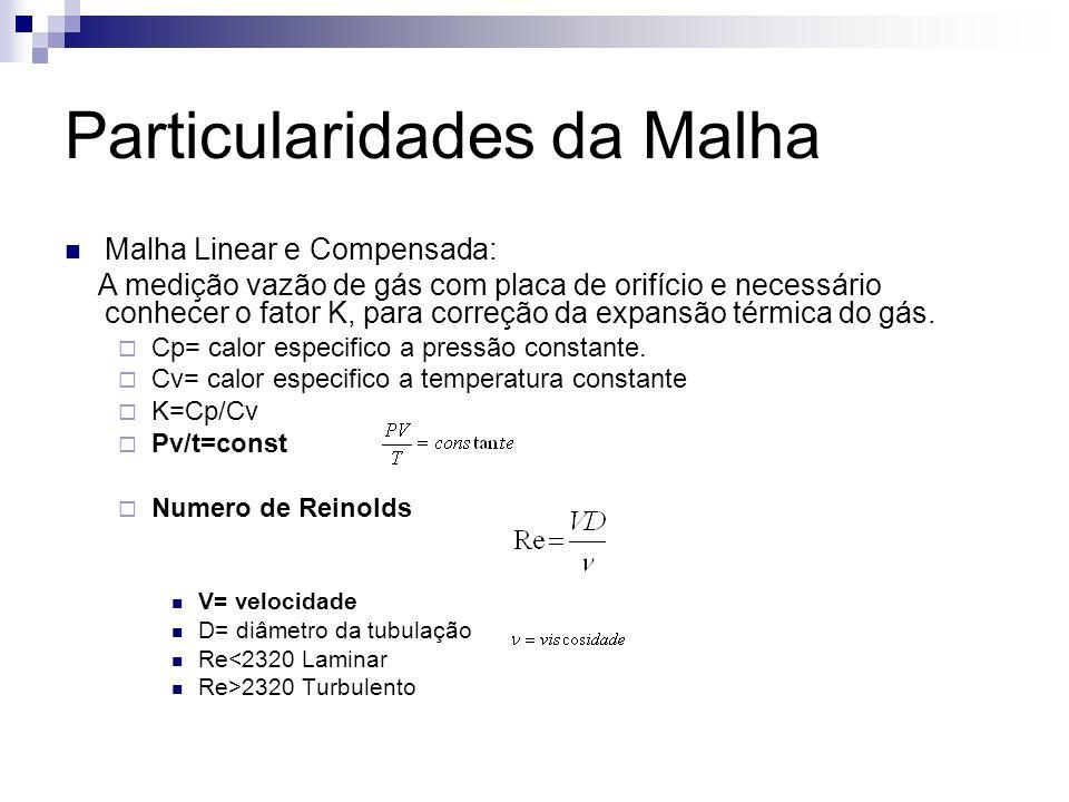 Particularidades da Malha Malha Linear e Compensada: A medição vazão de gás com placa de orifício e necessário conhecer o fator K, para correção da ex