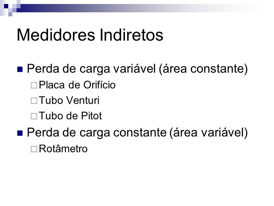Medidores Indiretos Perda de carga variável (área constante) Placa de Orifício Tubo Venturi Tubo de Pitot Perda de carga constante (área variável) Rot