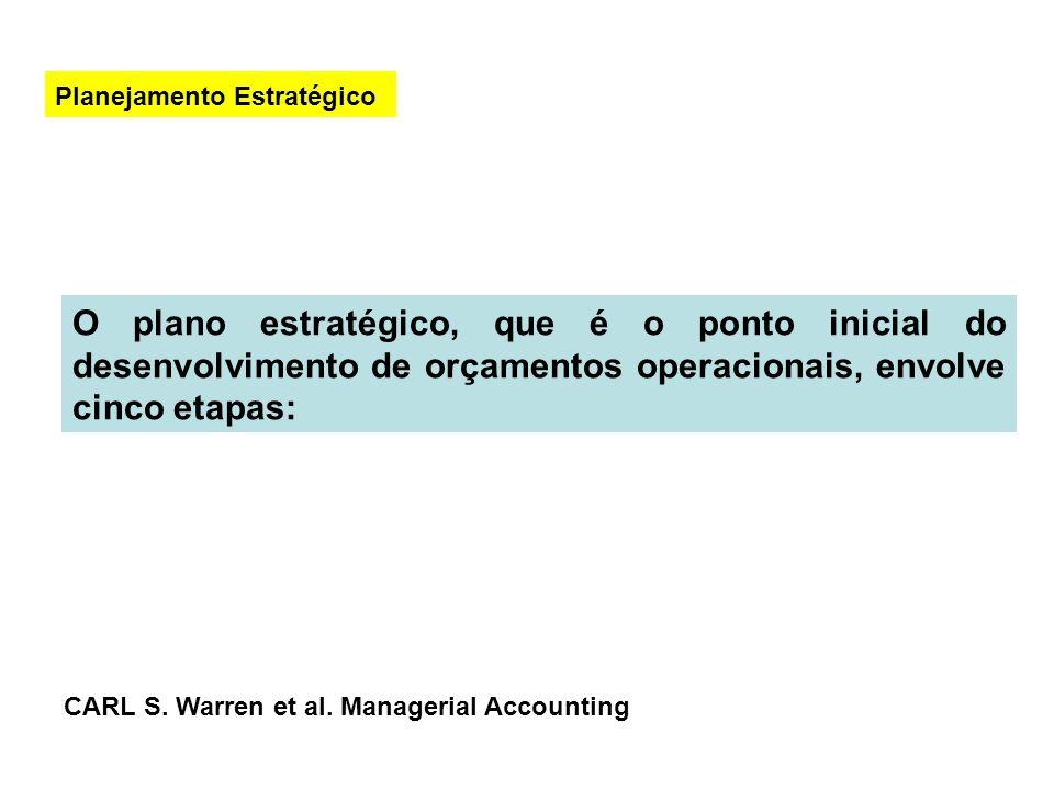 O plano estratégico, que é o ponto inicial do desenvolvimento de orçamentos operacionais, envolve cinco etapas: Planejamento Estratégico CARL S. Warre