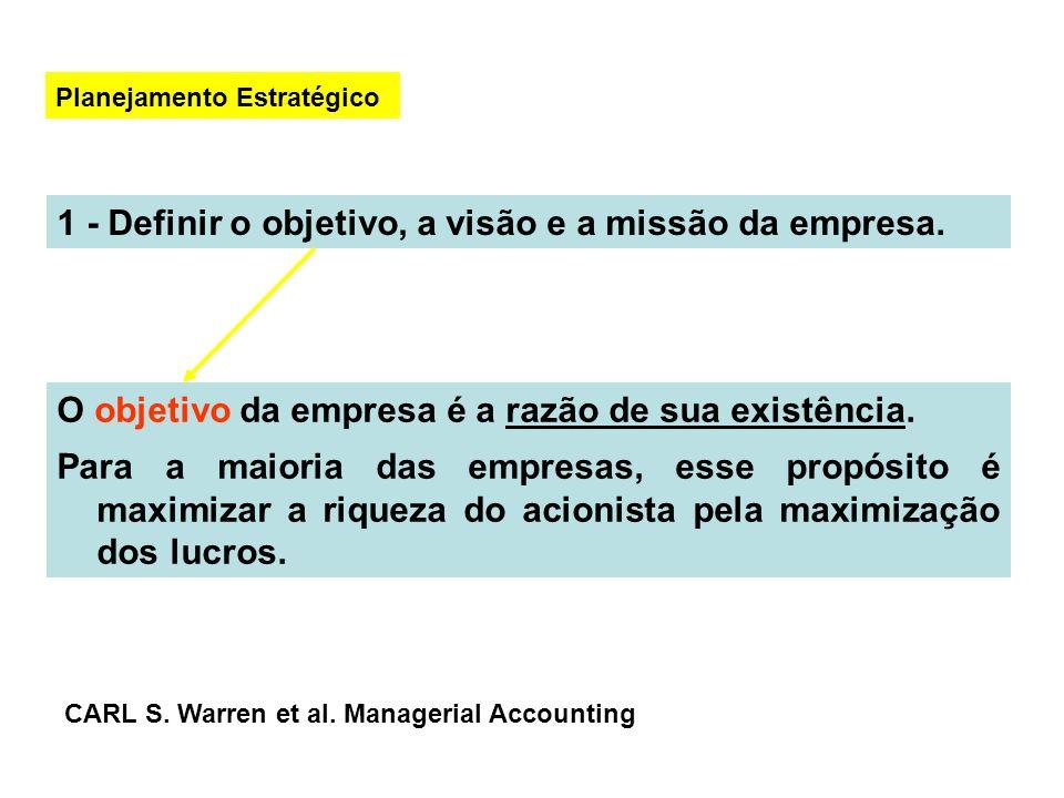 1 - Definir o objetivo, a visão e a missão da empresa. Planejamento Estratégico O objetivo da empresa é a razão de sua existência. Para a maioria das