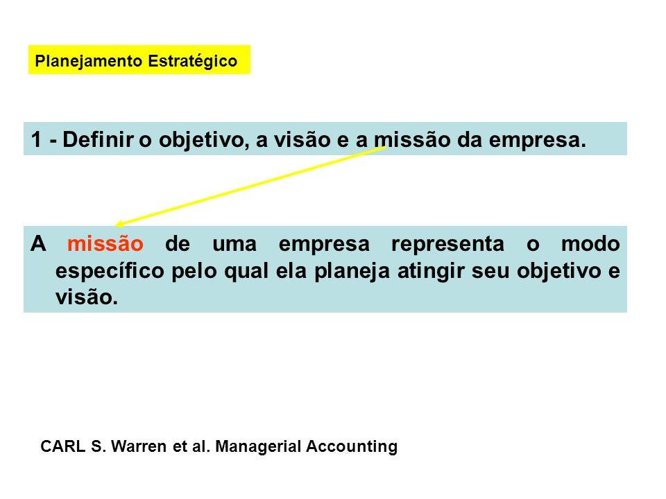 1 - Definir o objetivo, a visão e a missão da empresa. Planejamento Estratégico A missão de uma empresa representa o modo específico pelo qual ela pla