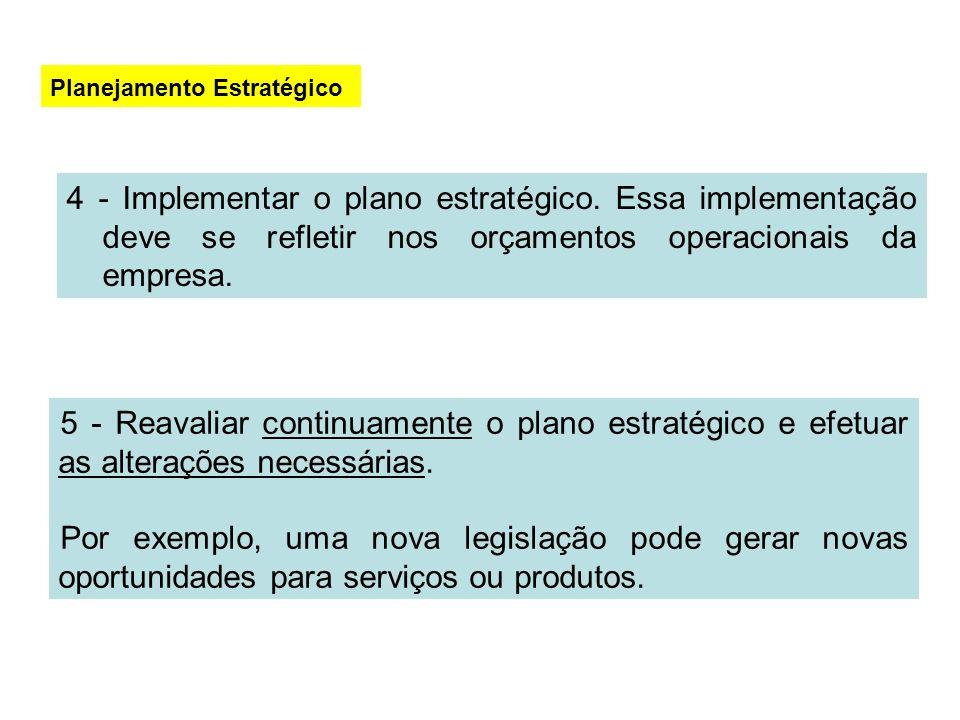 4 - Implementar o plano estratégico. Essa implementação deve se refletir nos orçamentos operacionais da empresa. Planejamento Estratégico 5 - Reavalia