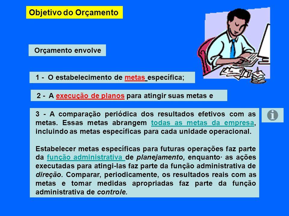 Orçamento envolve Objetivo do Orçamento 2 - A execução de planos para atingir suas metas e 3 - A comparação periódica dos resultados efetivos com as m