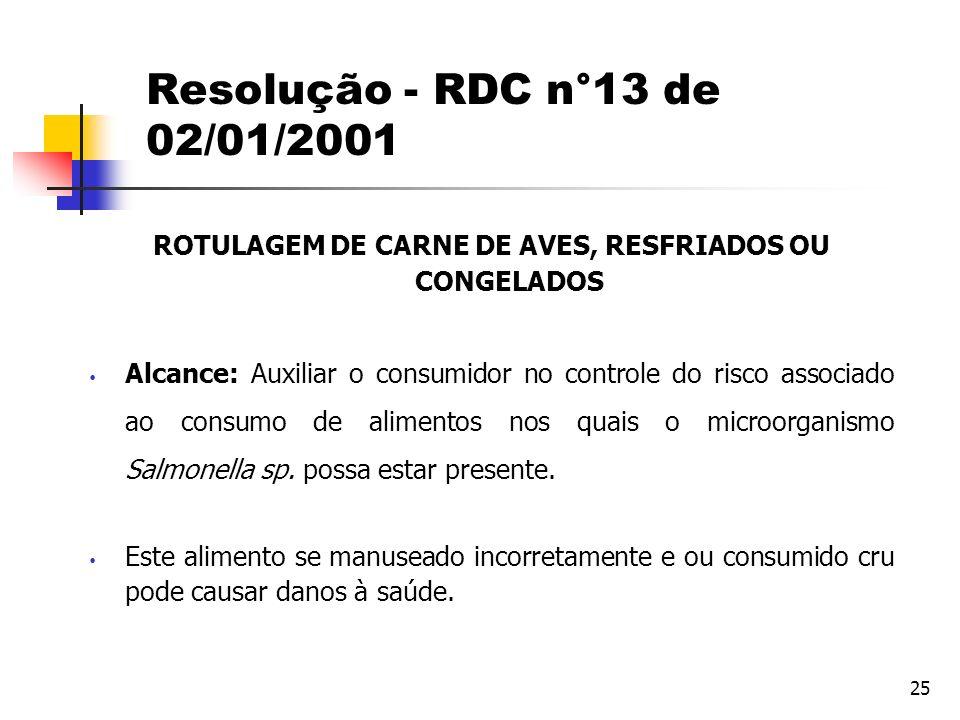 25 Resolução - RDC n°13 de 02/01/2001 ROTULAGEM DE CARNE DE AVES, RESFRIADOS OU CONGELADOS Alcance: Auxiliar o consumidor no controle do risco associa